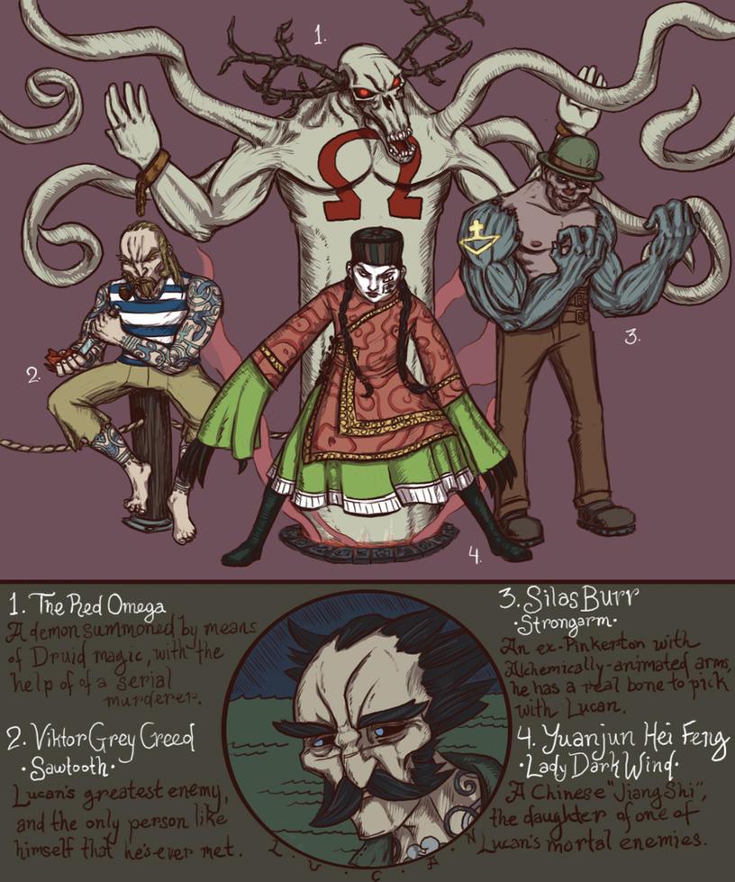 Victorian Wolverine Foes by genesischant