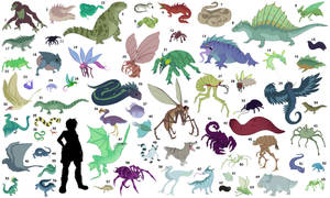 Fronterra Creature Guide: Smaller critters