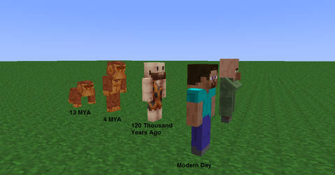 Player And Villager Evolution by dylan613
