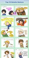 Top 10 Hetalia characters