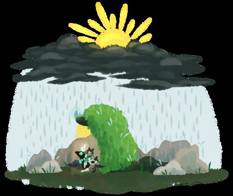 [TWWM] Apr 2019 - Rapid Weather Change