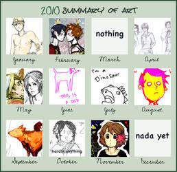 summary 2010