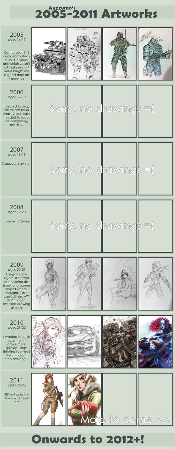 Art Improvement 2005 - 2011 by Auzzymo