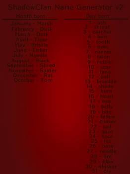 ShC name generator v2