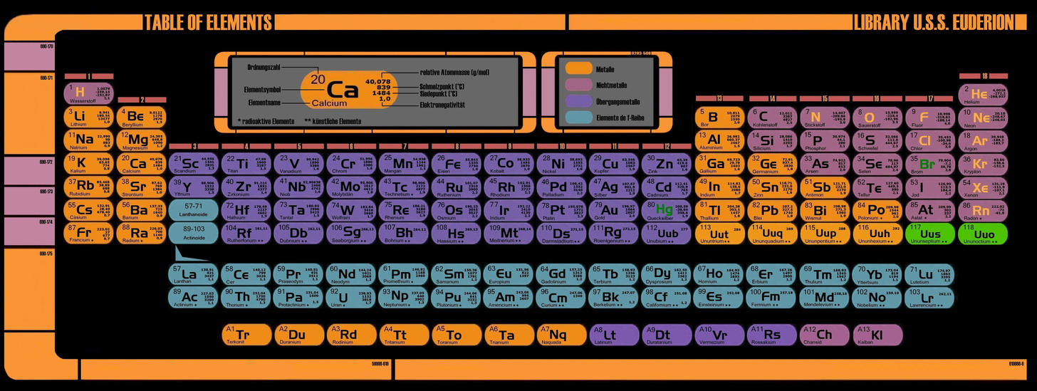 Lcars System Of Elements By Euderion On Deviantart