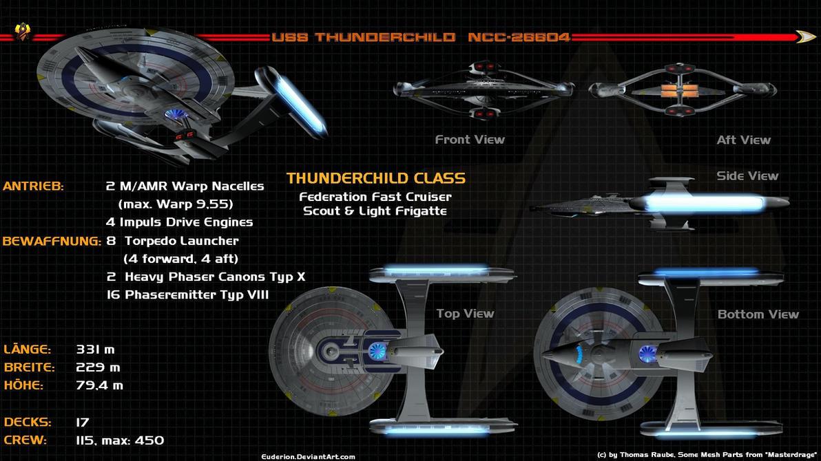 Thunderchild sheet by Euderion