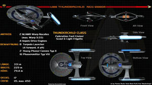 Thunderchild sheet