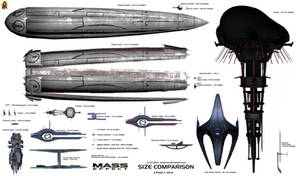 Mass Effect Stations/Big Ships Size Comparison