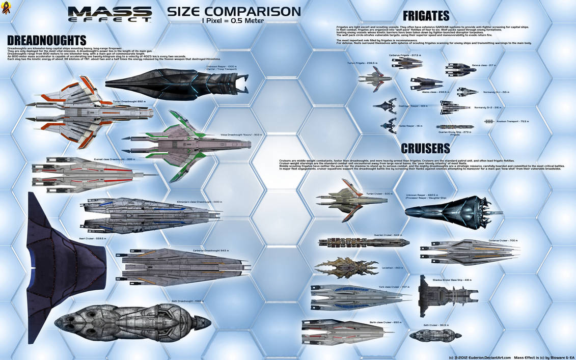 Mass Effect Ship Sizes