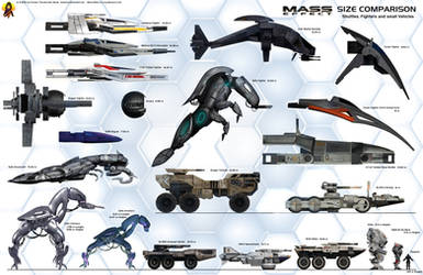 Mass Effect Small Vehicles Size Comparison by Euderion