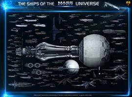 Ultimate Mass Effect Starship Size Comparison