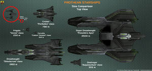 Prothean Starships Size Comparison Top View