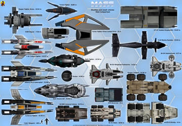 MassEffect Small Vehicles Size Comparison Top View by Euderion