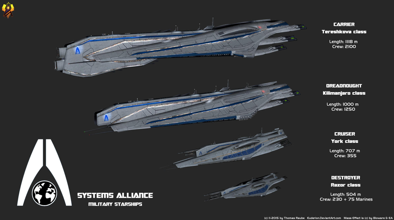 Alliance Capital Ships By Euderion On DeviantArt