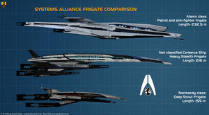Alliance Frigate Comparison