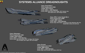 Systems Alliance Dreadnoughts 2150 - 2190 by Euderion