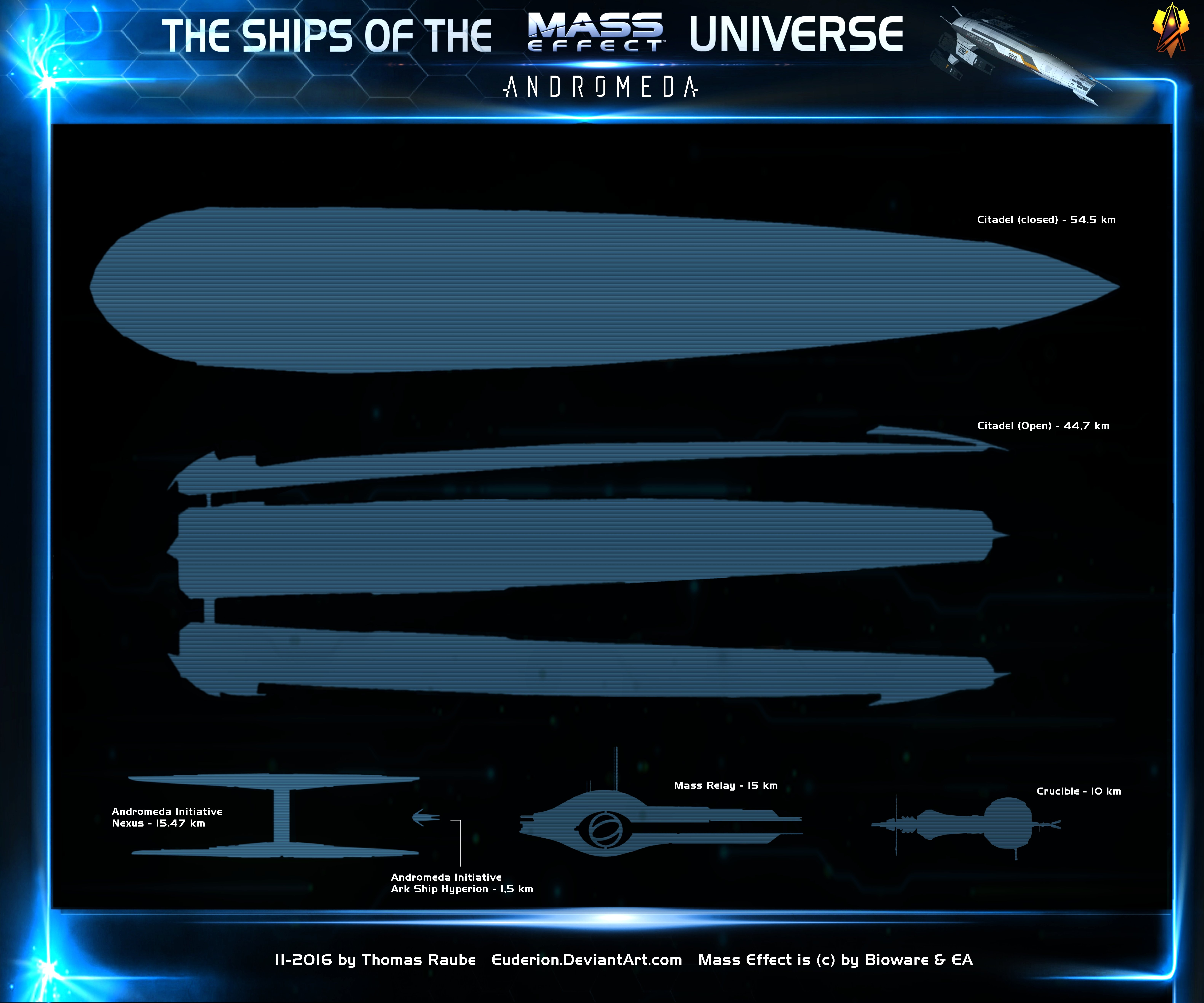 Mass Effect Andromeda Ark/Nexus Size Comparison by Euderion on ...