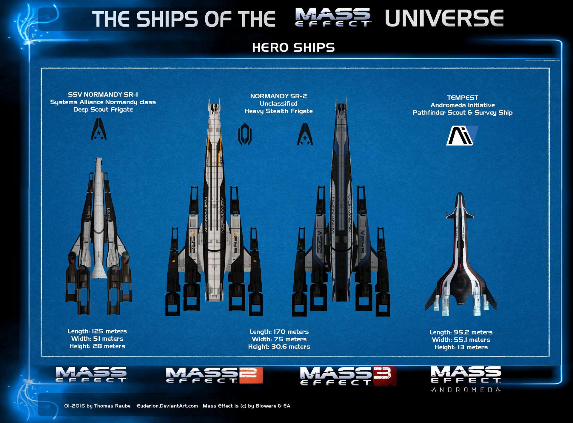 Mass Effect Hero Ships Size Comparison By Euderion On Deviantart