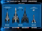 Mass Effect Hero ships Size Comparison