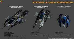 Alliance Fighter types