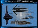Andromeda Ark Size Comparison