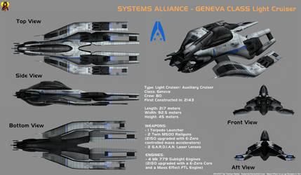 Geneva class Light Cruiser Overview by Euderion