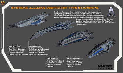 Systems Alliance Destroyer Starships