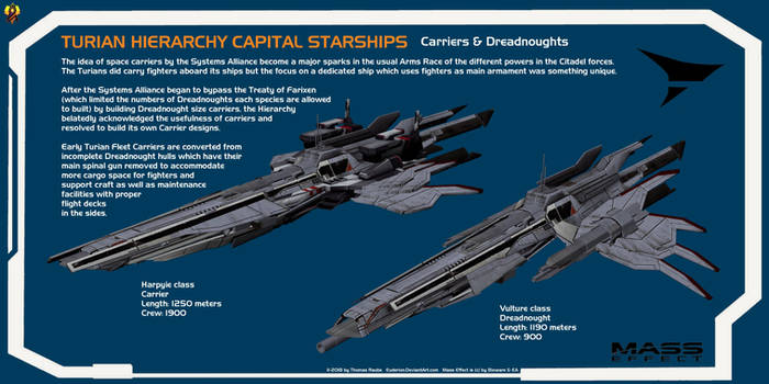 Turian Carrier - Dreadnought Comparison by Euderion