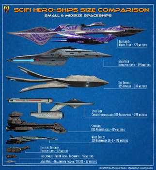 SciFi Hero Ship Size Comparison- Small and Midsize by Euderion