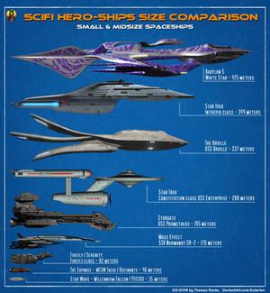 SciFi Hero Ship Size Comparison- Small and Midsize