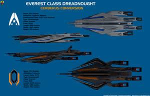 Everest Dreadnought - Cerberus Conversion by Euderion