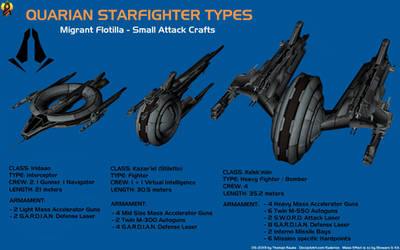 Quarian Starfighter types by Euderion