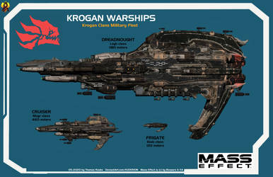 Mass Effect Krogan Ships Side View