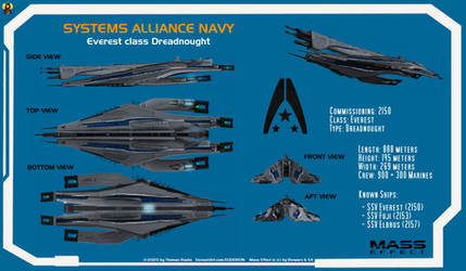 Everest class Dreadnought Overview Card by Euderion