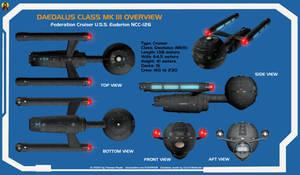 Daedalus class Mk III Overview