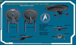 Elfaron class USS Olos Overview Card