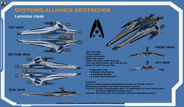 Leonidas class Overview Card