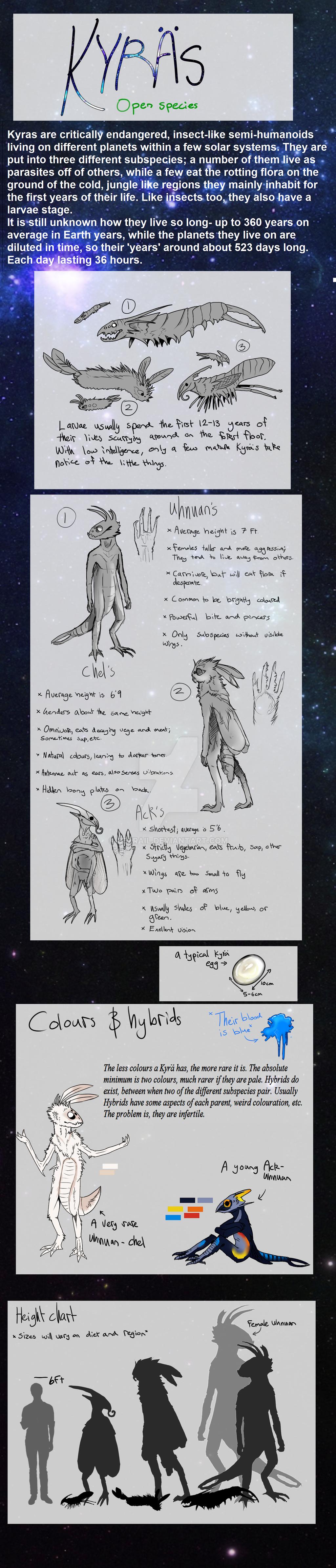 Kyra species - Updated! (Open species) by Bezrail