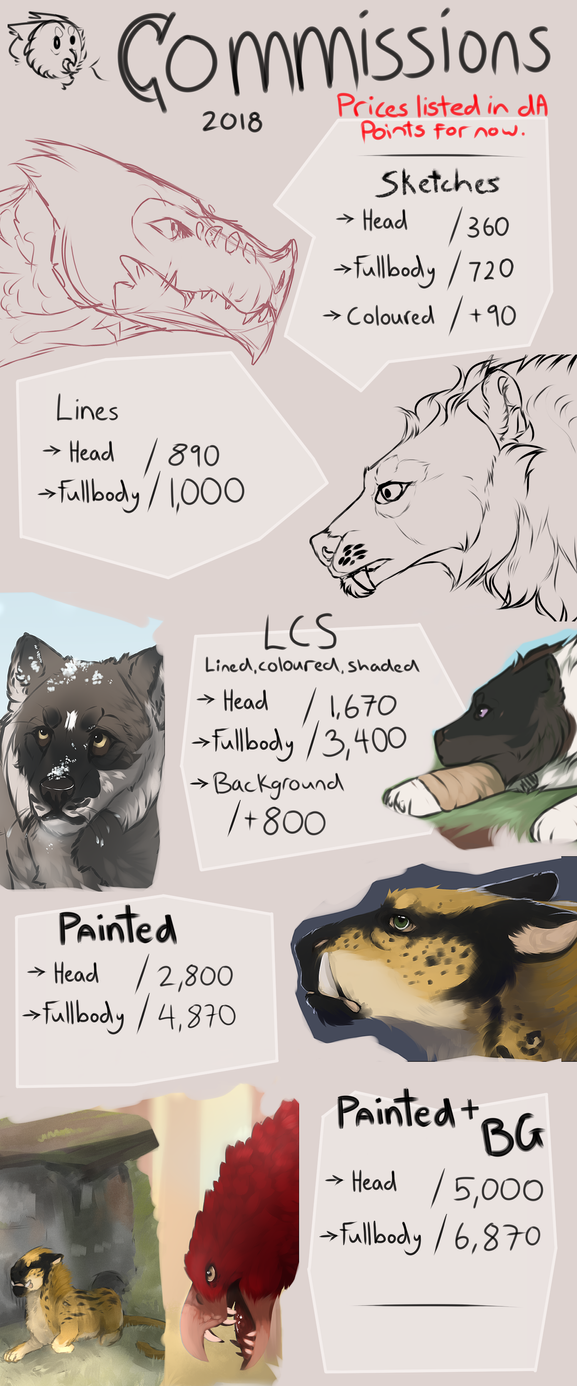 Commissions / 2018 Open by Bezrail