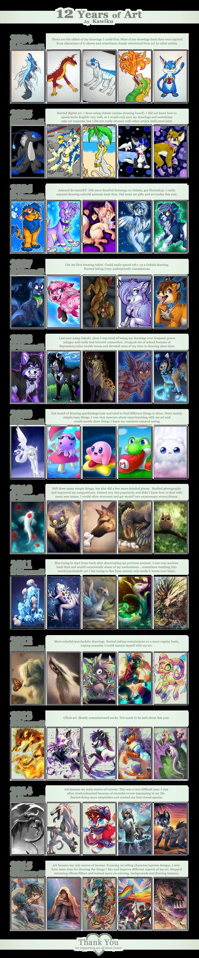 12 Years of Art by Kawiku