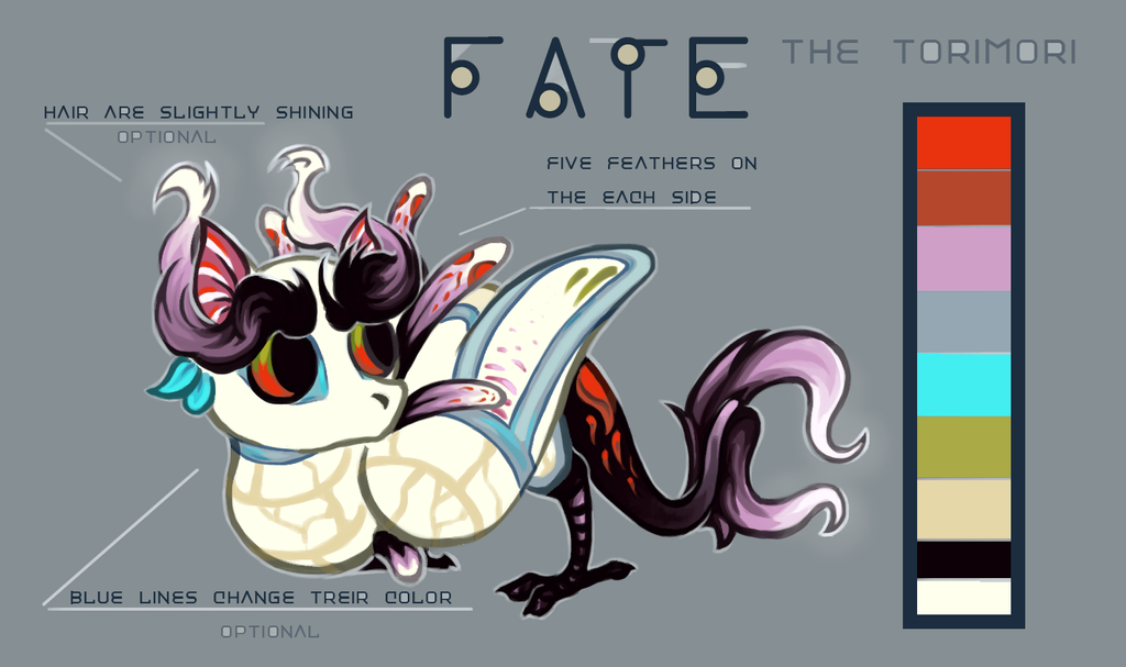 Temporar reference of Fate by Surover