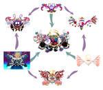 Kirby Final Boss Hexafusion