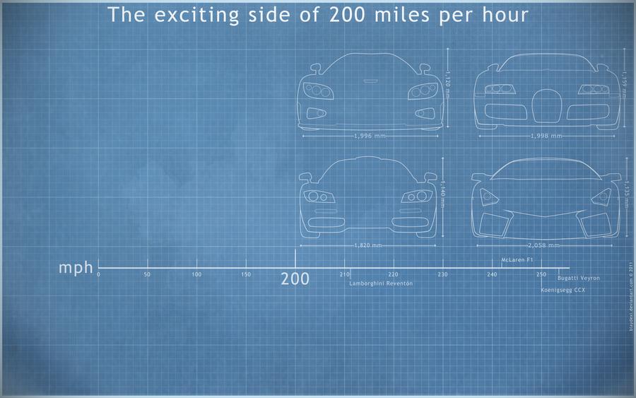 Image Result For Super Sport Cars Wallpaper