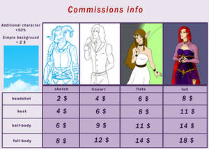 Commissions info - CLOSED