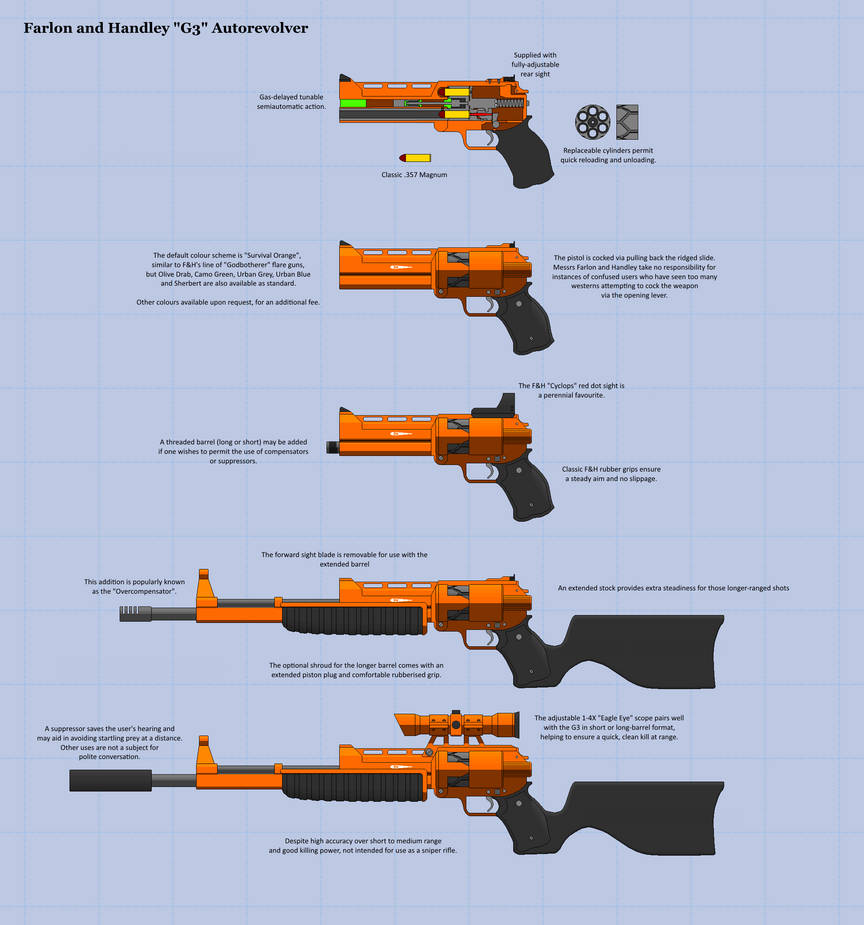 Farlon and Handley G3 Autorevolver  by Brian-J-Damage on DeviantArt