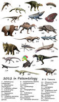 2012 in Paleontology