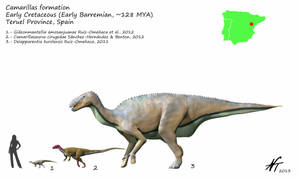 Dinosaurs of the Camarillas formation in Spain by NTamura