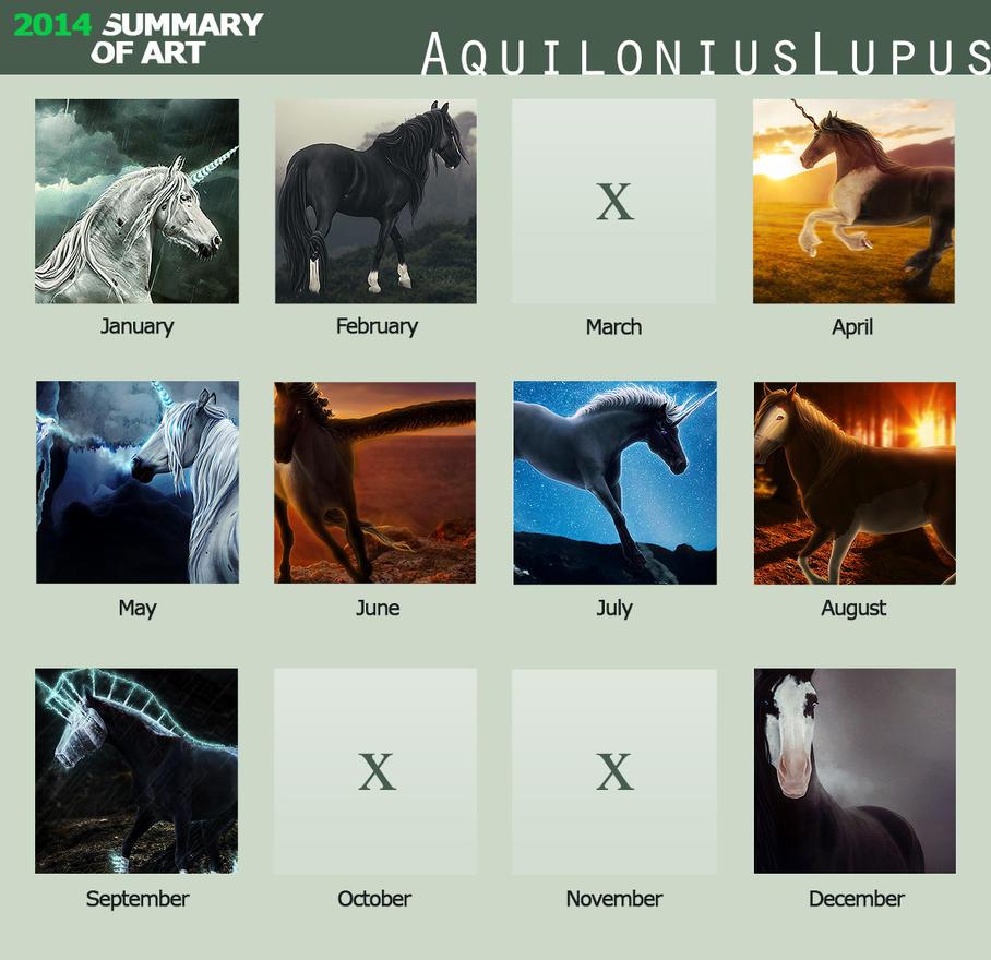2014 Art Summary by AquiloniusLupus