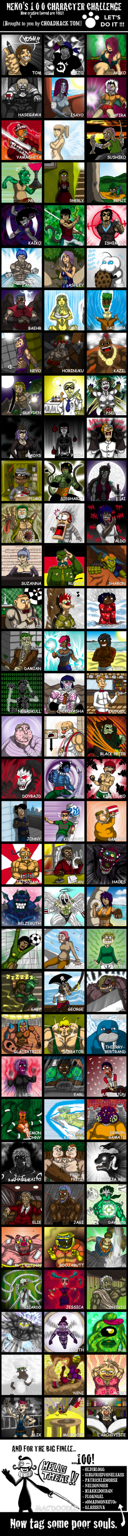 The 100 Characters Challenge Meme by Kaitoraikan