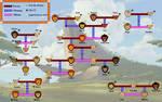 My Lion King Family Tree 2.o